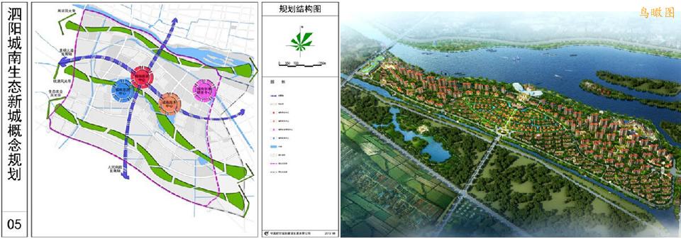 本项目位于宿迁市泗阳县城南生态新城夹于众裴一线